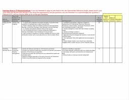 Resume Definition Fiscal Officer Resume Selfie Definition Essay Simple Free Sales