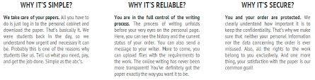 Why duke essay forum