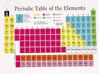New, Superheavy Element to Enter Periodic Table | Special Section ...