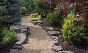 Second Nature Landscaping by Contact Us Zionsville Landscaping Company Second Nature