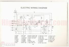 similiar pocket bike wiring diagram keywords u2013 readingrat net