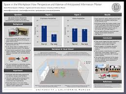 how to write the background of a research paper poster guide justin l matthews poster