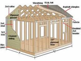 Backyard Storage Building by Backyard Storage Shed Plans Large And Beautiful Photos Photo To
