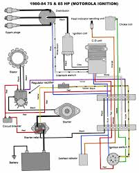mercury wire diagram mercury hp kill switch wiring page iboats