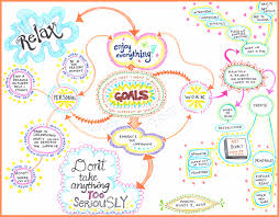 Mental Map Definition Create A Mind Map Learn How To Mind Map From This Colorful Mind