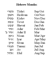 Hebrew Lexicon