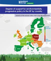 Map Policy Tints Of Green Who Influences Environmental Policy In The