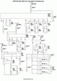 freightliner fuses tags freightliner chassis wiring diagram