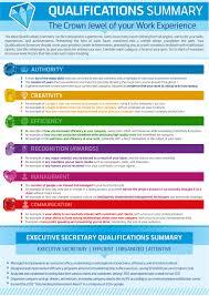 Resume For A Office Job   Sample best cv    Best ideas about Resume Template Australia on Pinterest   Resume  Resume  writing and Teacher resume template