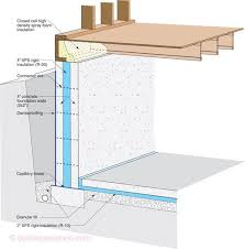 Insulating Basement Concrete Walls by 25 Best Xps Insulation Ideas On Pinterest Basement Insulation