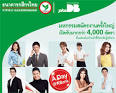 kasikornbank-job-recruit-a-day ...