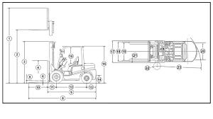nissan smart series diesel forklift fd20 1800 3500kg at lencrow