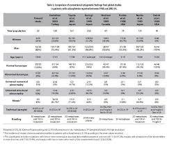 Case study of schizophrenia paranoid type   durdgereport    web