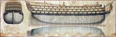 El navio de tres puentes en la Armada Images?q=tbn:ANd9GcQrKBWuG-hXe9fRgWZDd0wHZYNKlqqoeUknKOpKY2fUrr9ga_ff6N5abCRJ1A