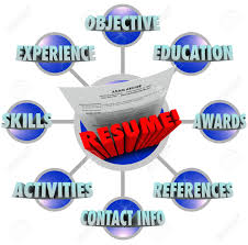 Resume That Gets The Job by The Words Great Resume And Many Terms That Must Be Included To