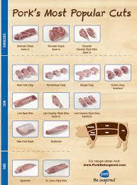 new pork names
