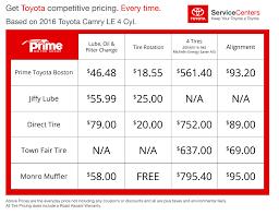 lexus parts coupon toyota service specials auto service coupons prime toyota boston