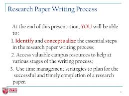 How to write great research papers Research Paper     FAMU Online