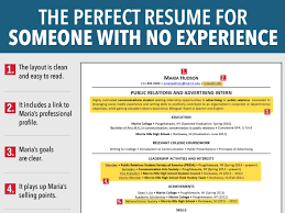 samples of resumes for highschool students resume for job seeker with no experience business insider
