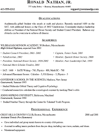 Personal statement sample essays for high school durdgereport FC Personal statement sample essays for high school FAMU Online
