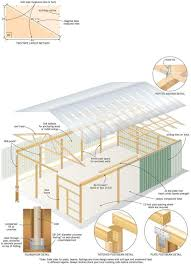 Plans For Building A Wood Storage Shed by Do It Yourself Pole Barn Building Diy Mother Earth News