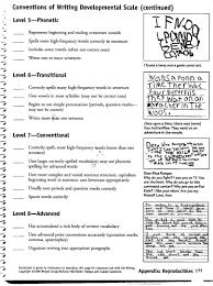 term paper grading rubric Persuasive essay rubric th grade th Grade Analytic Writing Persuasive Essay Fall