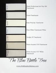 comparison of translucent polymer clay the blue bottle tree