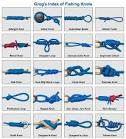 Fishing Knots | How to Tie Fishing Knots | Animated Fishing Knots