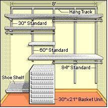 How To Make Closet Shelves by How To Install A Closet System