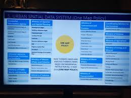 Map Policy Efrian Muharrom Eeprian Twitter