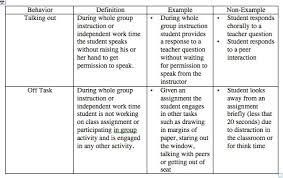 Child development observation paper Gerrijn
