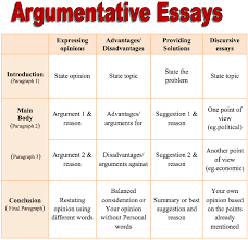useful phrases for essay jpg Bright Hub Education