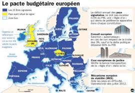 Europe : pacte budgétaire Images?q=tbn:ANd9GcQvnwsEtO4GQjTmv3rjkuUoPvD9yFnFHHx5lZ1IrAIQXVEuMtas