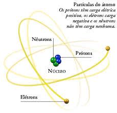 Blog de carmemdevas : ESTA��O DA ARTE, F�sica Quantica