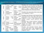 Skema Jawapan Peperiksaan Percubaan Spm Negeri Terengganu 2012 Mediafire