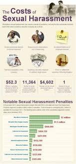 sexual harassment at work   ex libris   Pinterest   The Good  Warm     Pinterest