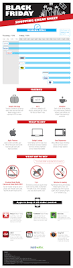 best laptop deals nerdwallet black friday 20 amusing infographics on black friday 2013 infographics