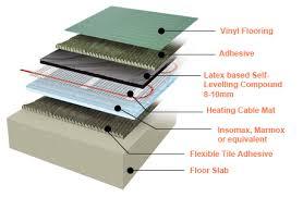 heated floors under laminate installing electric underfloor heating under karndean amtico