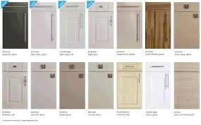Replace Kitchen Cabinet Doors Kitchen Cabinet Doors Incredible Kitchen Cabinet Doors And