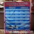 ท่องโลกเที่ยวไทยไปกับมารพิณ: ตารางรถ บขส. วังเจ้า รถทัวร์ผ่านวัง ...