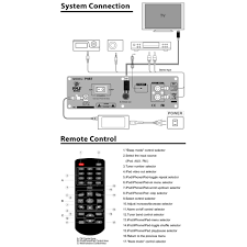 home theater circuit diagram amazon com pyle home phst94ipgl 600 watt 2 1 channel home theater