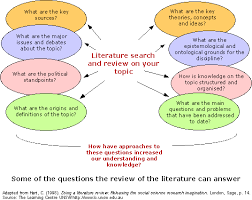 Review of related literature and studies sample   Advantages of     Bled Incentives Sample of review of related literature in thesis