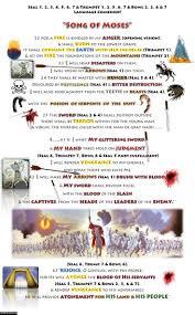 philadelphia firefighter exam study guide booklet 24 best book of revelation images on pinterest book of