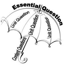 Strategies To Help Students Ask Great Questions