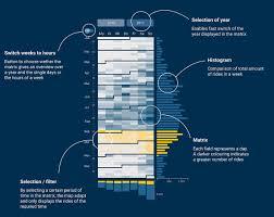 Excel Heat Map Calendar Heatmap In Excel Policy Viz