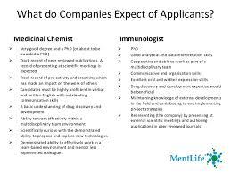 Chemist Resume Samples by 100 Preparing A Resume 100 Define A Resume Best 25 My