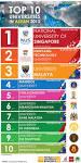 ASEAN DNA - รูปภาพบนไทม์ไลน์ | Facebook