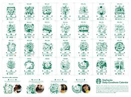 Starbucks delivering customer service case analysis The Balance