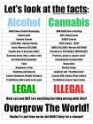 good facts about marijuana
