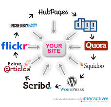 off page Search Engine Optimization